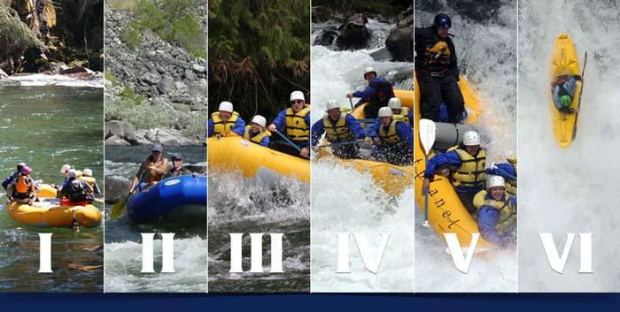 White Water Rafting Rapids Classes